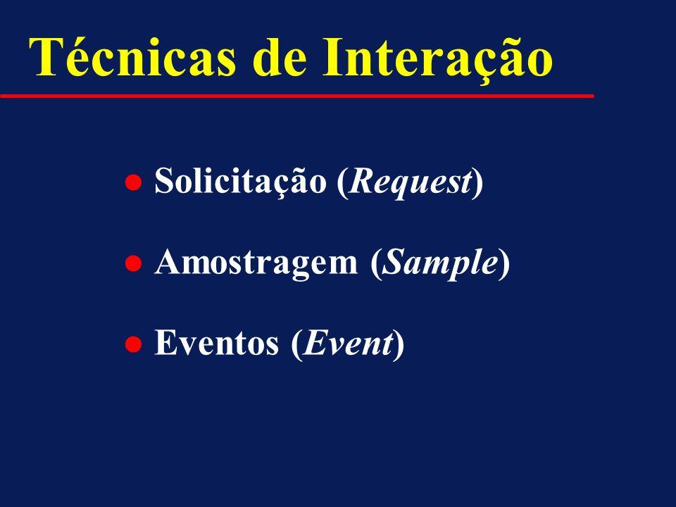 Técnicas de Interação Solicitação (Request) Amostragem (Sample)