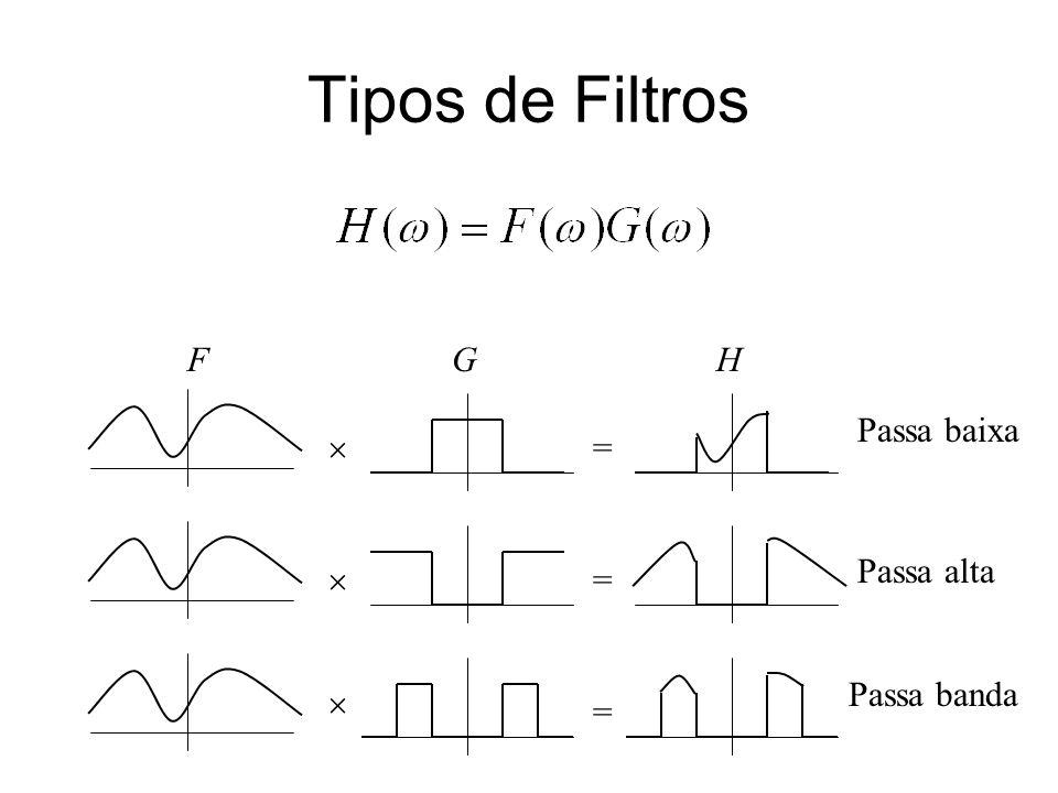 Tipos de Filtros F G H Passa baixa  = Passa alta  = Passa banda  =