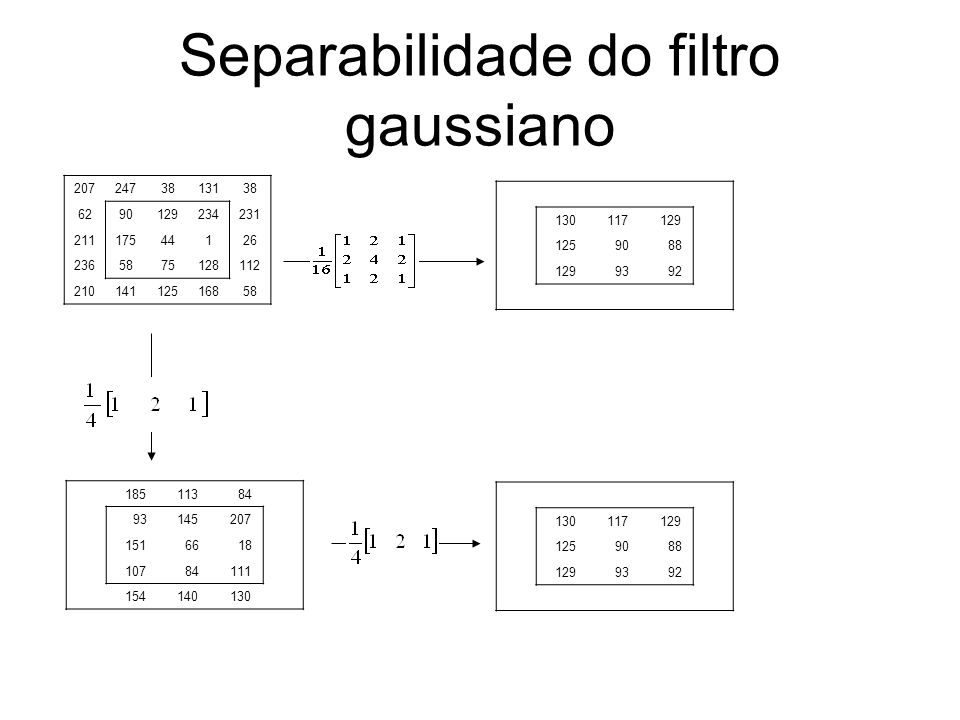 Separabilidade do filtro gaussiano