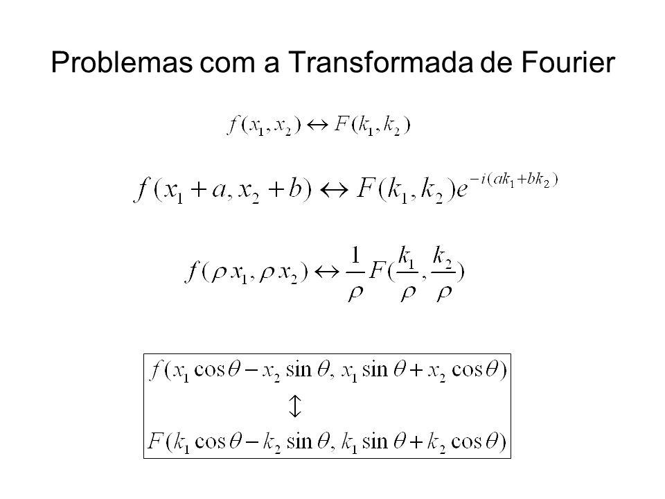 Problemas com a Transformada de Fourier