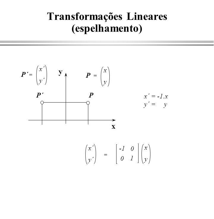 Transformações Lineares (espelhamento)