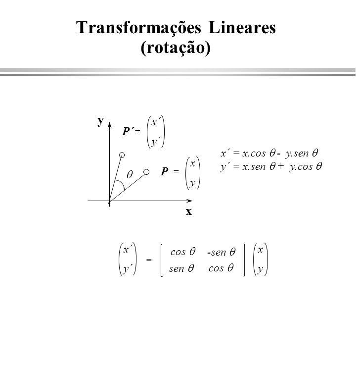 Transformações Lineares (rotação)