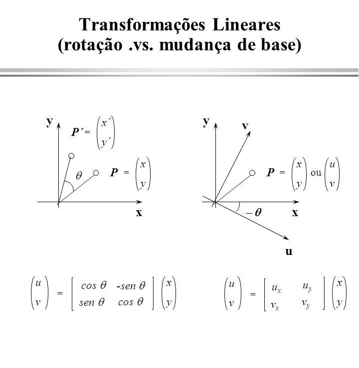 Transformações Lineares (rotação .vs. mudança de base)