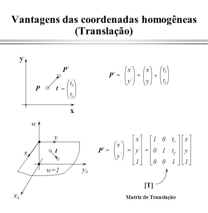 Vantagens das coordenadas homogêneas (Translação)