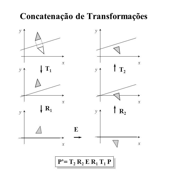 Concatenação de Transformações