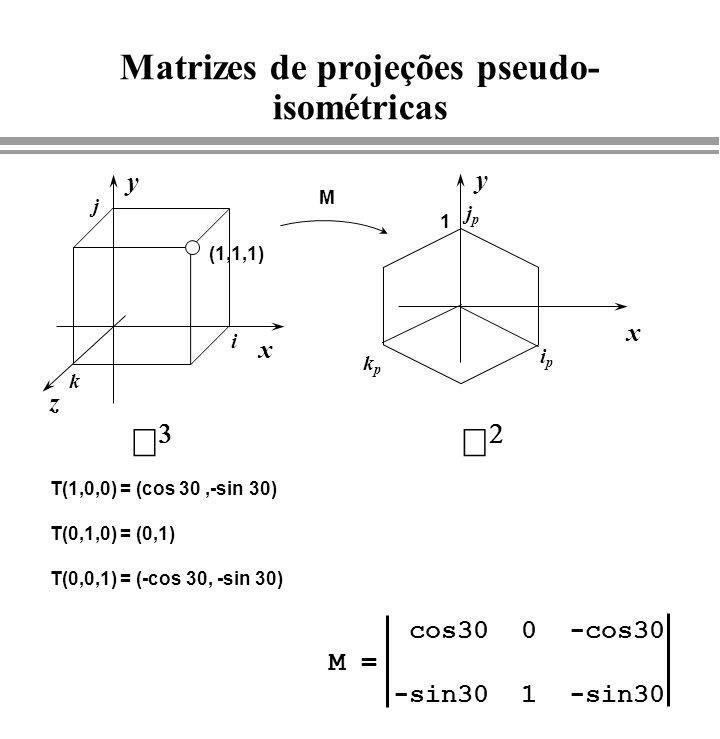 Matrizes de projeções pseudo-isométricas