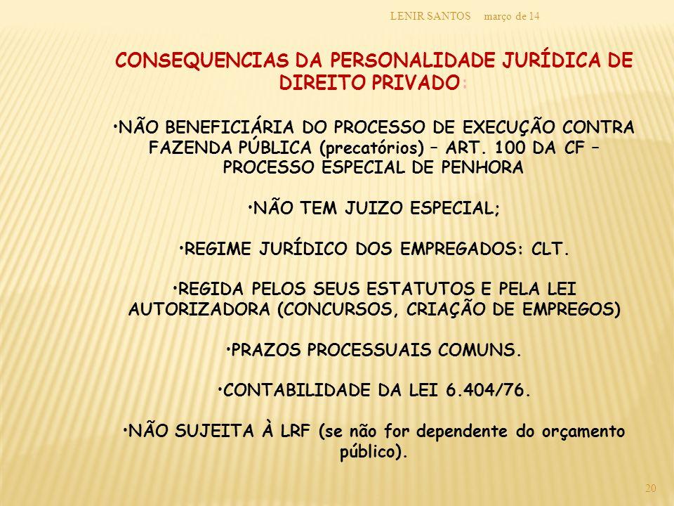 CONSEQUENCIAS DA PERSONALIDADE JURÍDICA DE DIREITO PRIVADO: