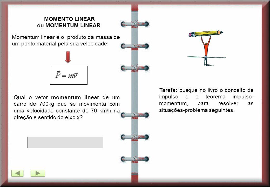 MOMENTO LINEAR ou MOMENTUM LINEAR. Momentum linear é o produto da massa de um ponto material pela sua velocidade.
