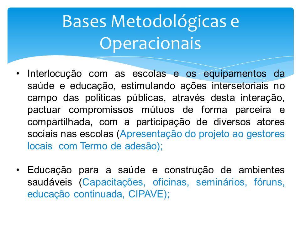 Bases Metodológicas e Operacionais