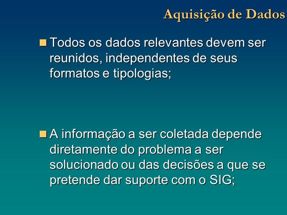 Aquisição de Dados Todos os dados relevantes devem ser reunidos, independentes de seus formatos e tipologias;