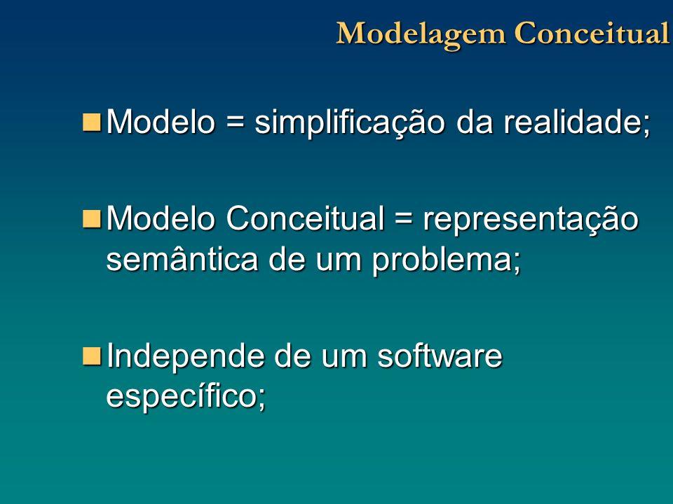 Modelagem Conceitual Modelo = simplificação da realidade; Modelo Conceitual = representação semântica de um problema;