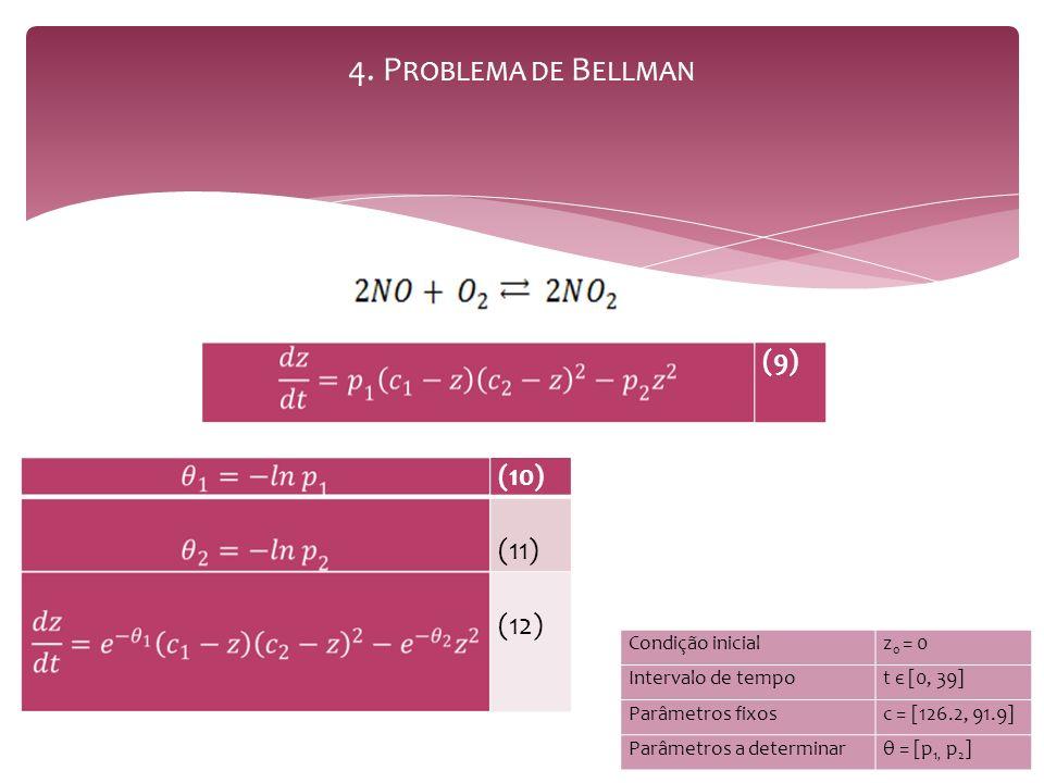4. Problema de Bellman (9) (10) (11) (12) Condição inicial z0 = 0