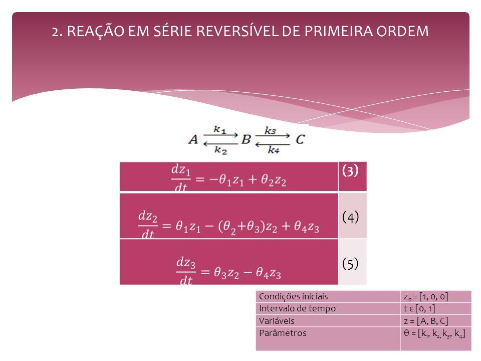 2. REAÇÃO EM SÉRIE REVERSÍVEL DE PRIMEIRA ORDEM
