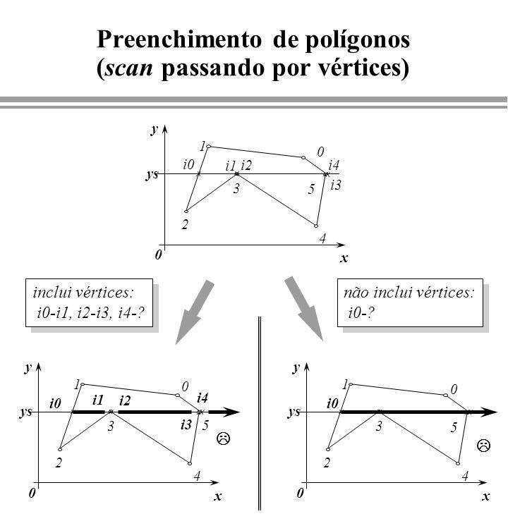 Preenchimento de polígonos (scan passando por vértices)