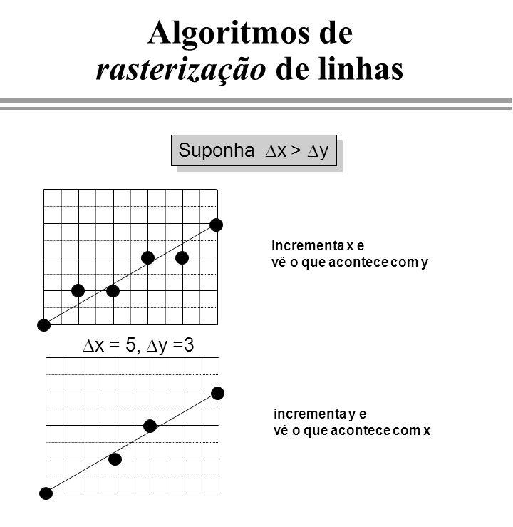 Algoritmos de rasterização de linhas