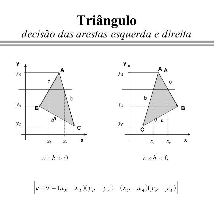 Triângulo decisão das arestas esquerda e direita