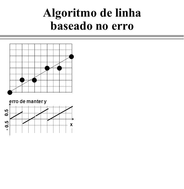 Algoritmo de linha baseado no erro