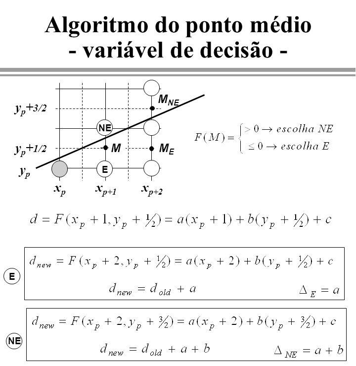 Algoritmo do ponto médio - variável de decisão -
