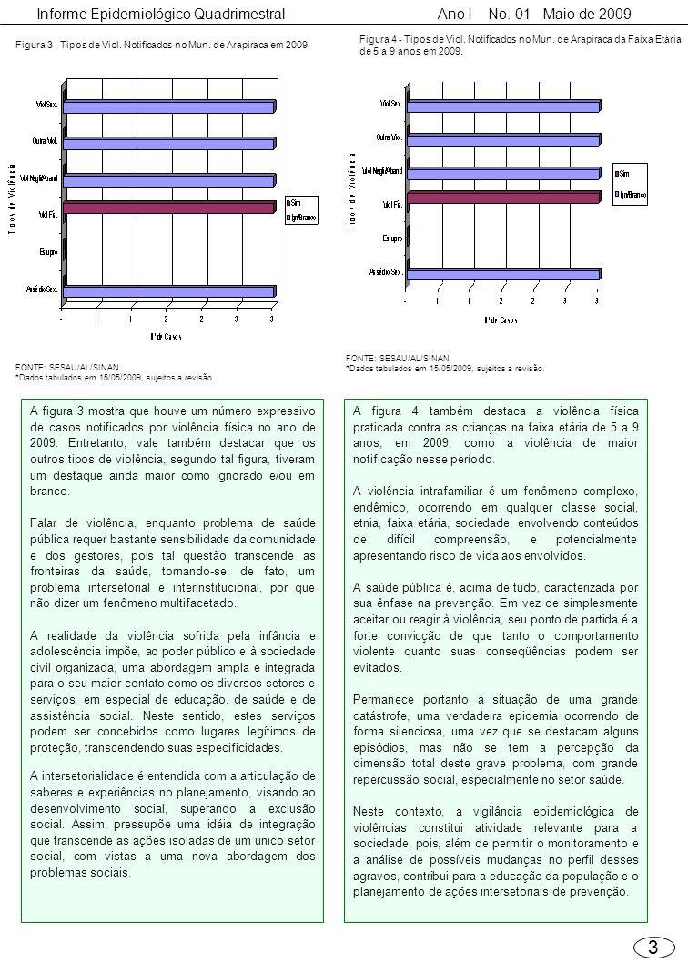 3 Informe Epidemiológico Quadrimestral Ano I No. 01 Maio de 2009