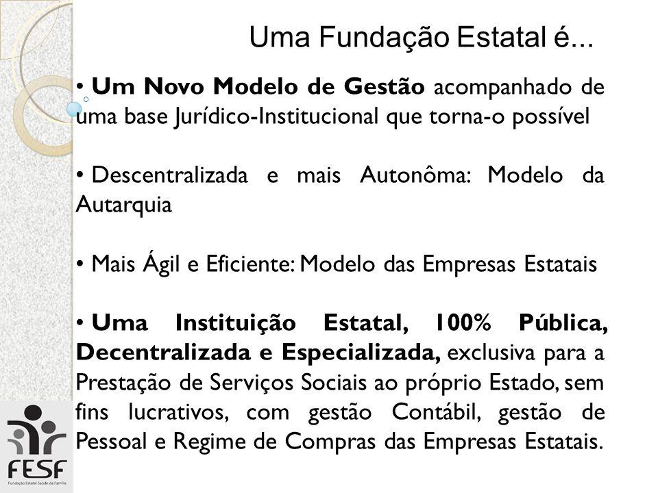 Uma Fundação Estatal é... Um Novo Modelo de Gestão acompanhado de uma base Jurídico-Institucional que torna-o possível.