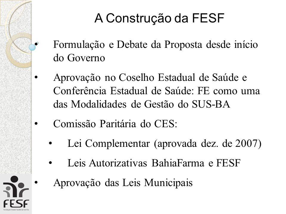A Construção da FESF Formulação e Debate da Proposta desde início do Governo.