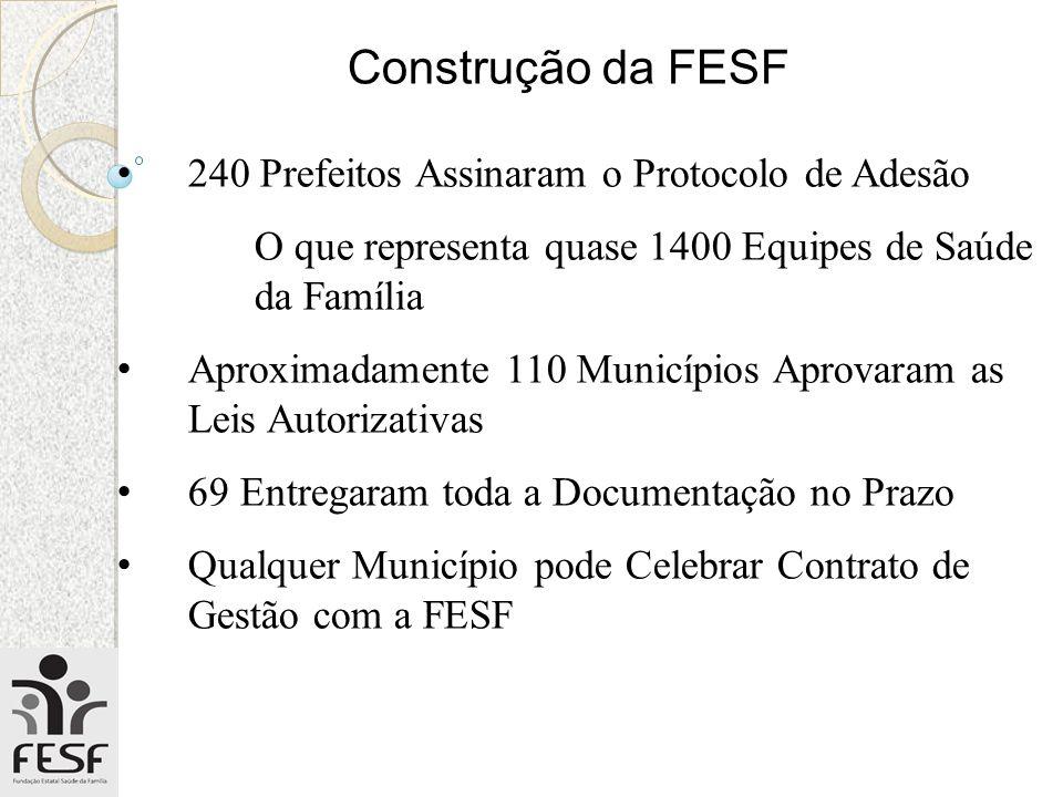 Construção da FESF 240 Prefeitos Assinaram o Protocolo de Adesão