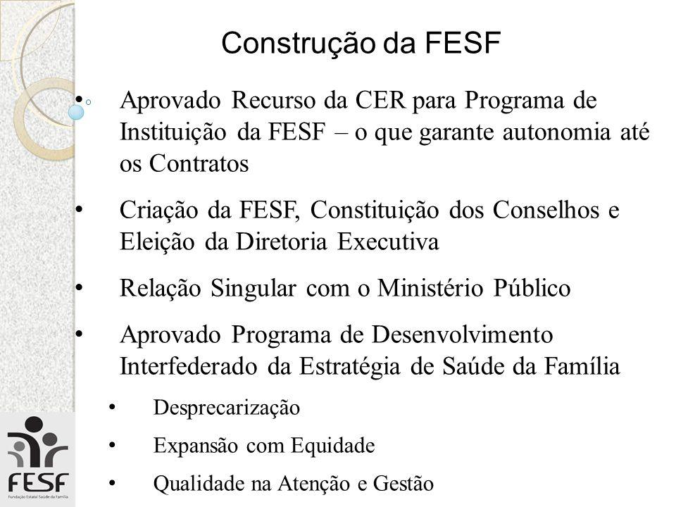 Construção da FESF Aprovado Recurso da CER para Programa de Instituição da FESF – o que garante autonomia até os Contratos.