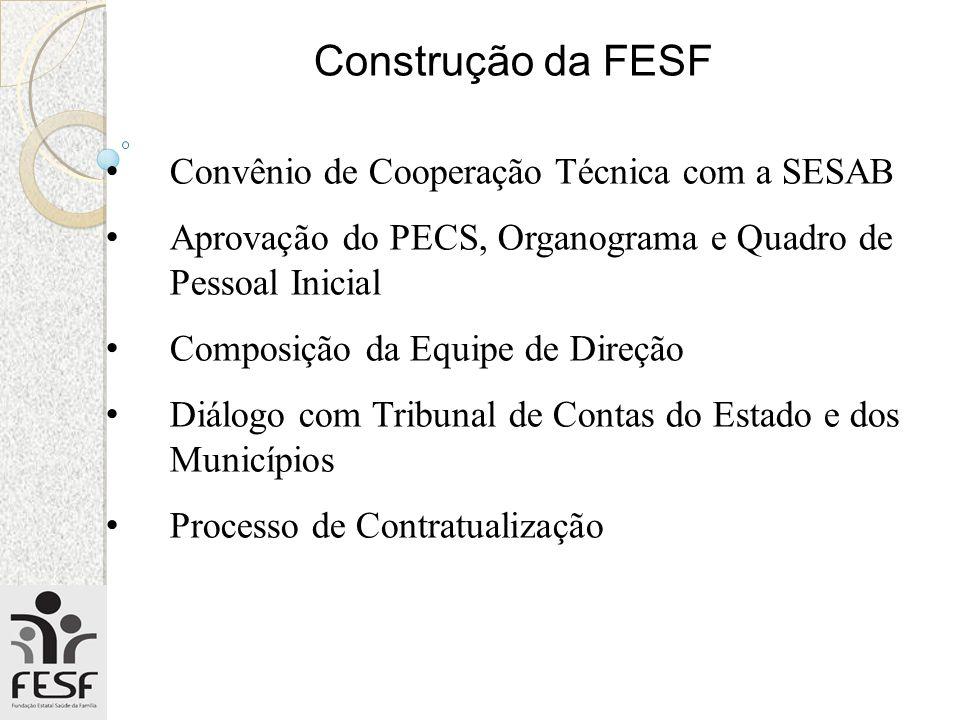 Construção da FESF Convênio de Cooperação Técnica com a SESAB