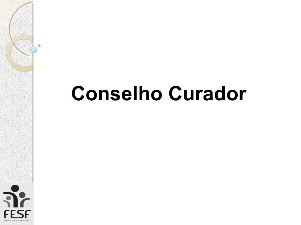 Conselho Curador 25 25 25 25