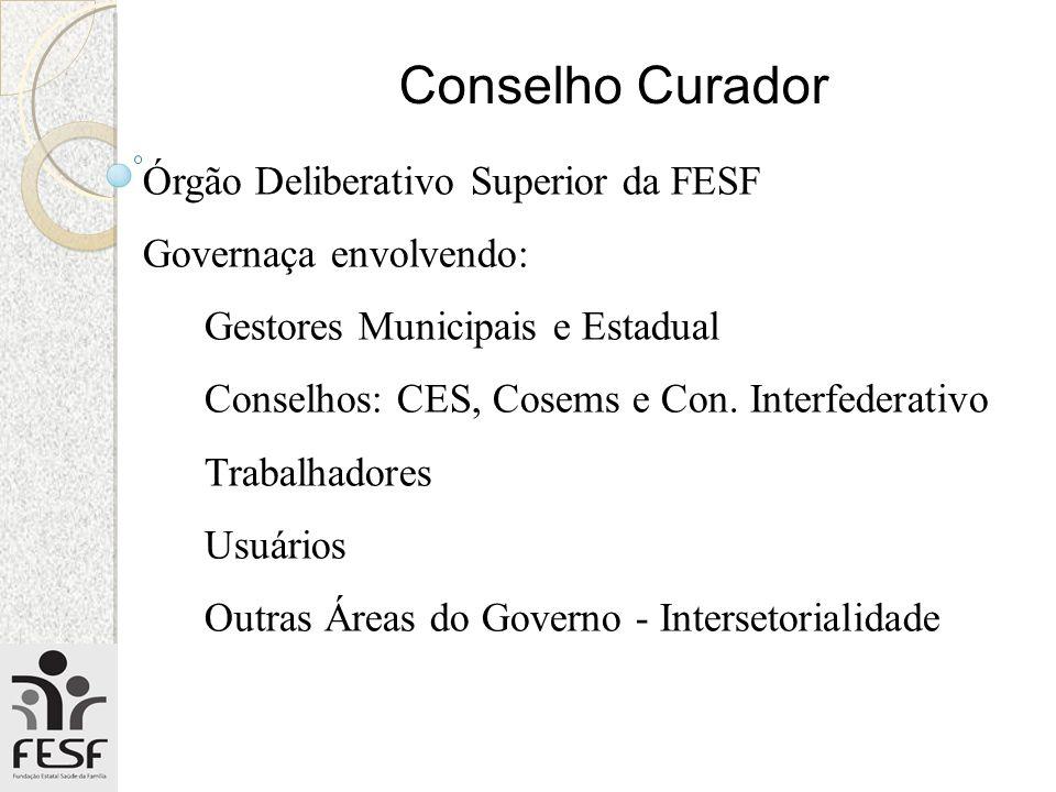 Conselho Curador Órgão Deliberativo Superior da FESF