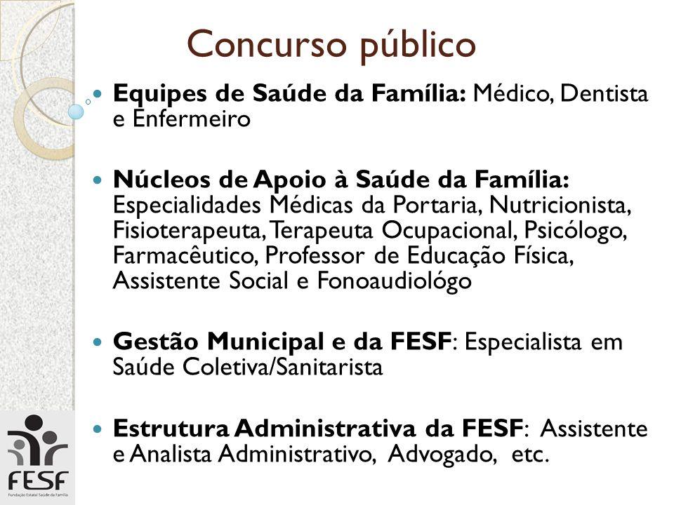 Concurso público Equipes de Saúde da Família: Médico, Dentista e Enfermeiro.
