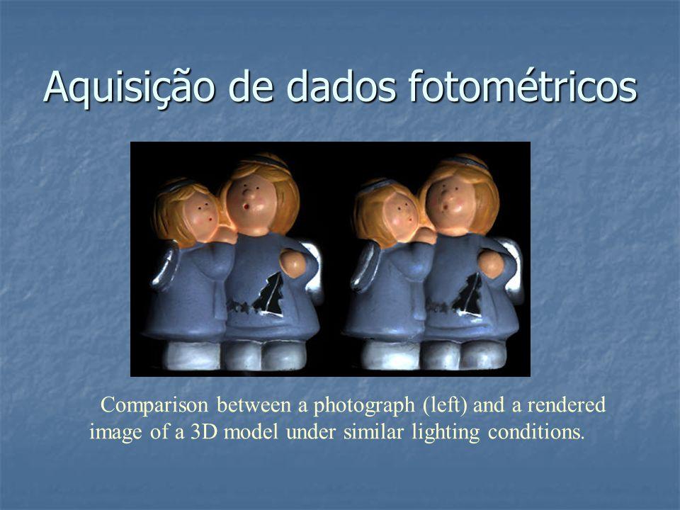 Aquisição de dados fotométricos