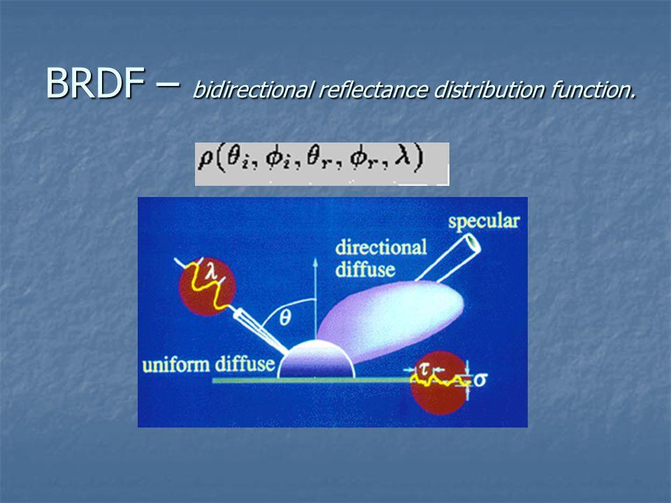 BRDF – bidirectional reflectance distribution function.