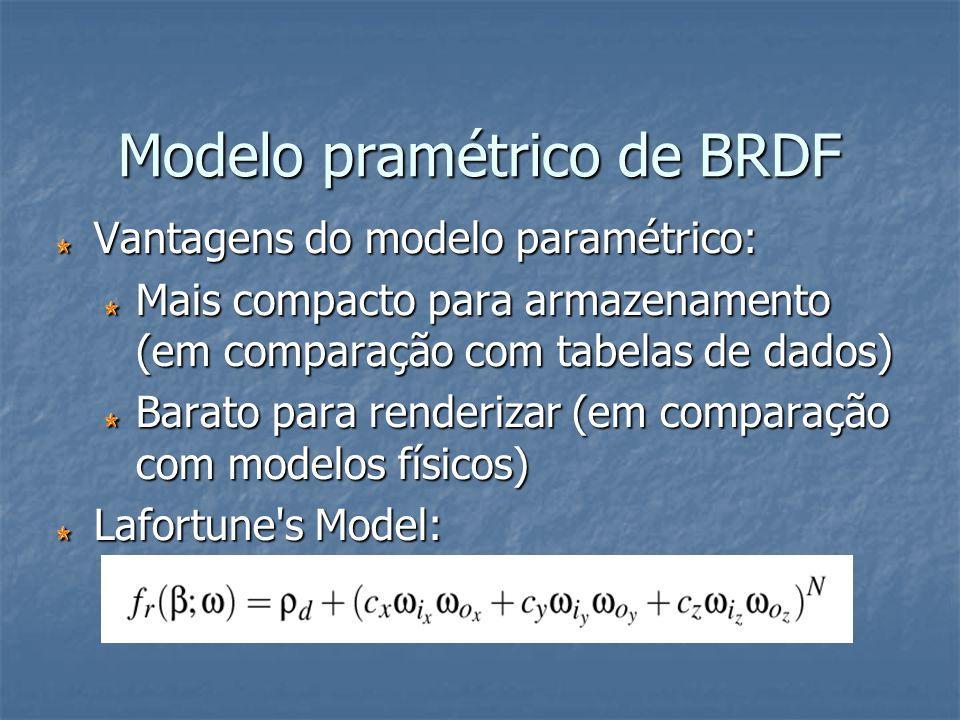 Modelo pramétrico de BRDF