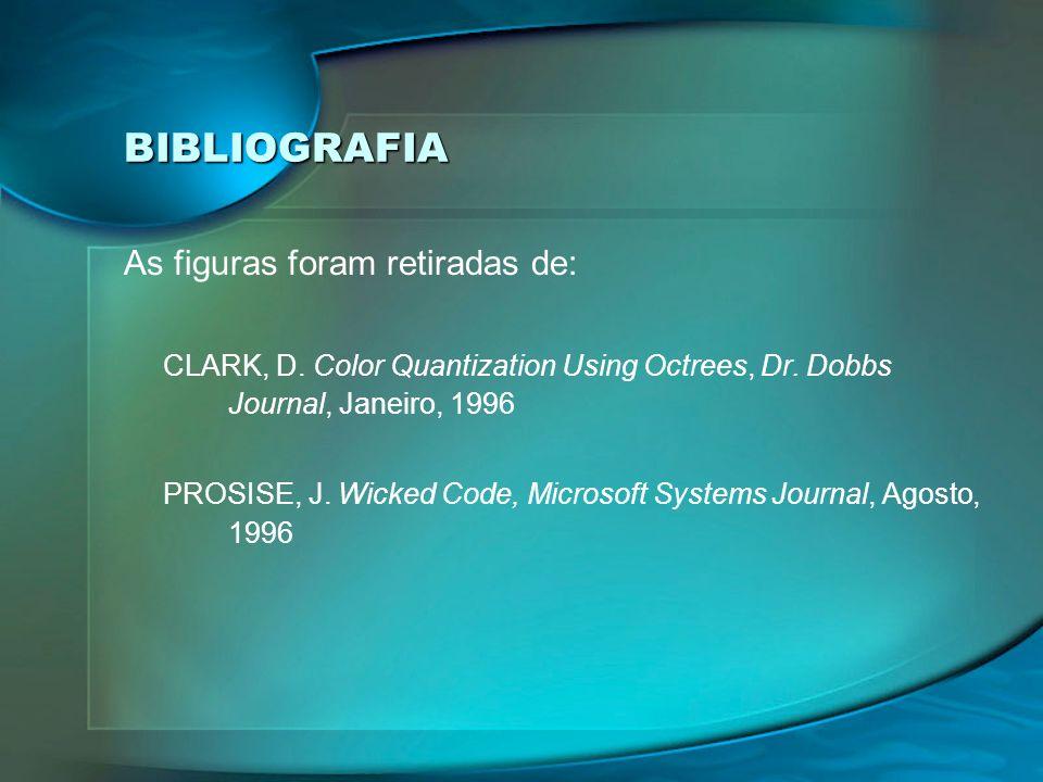 BIBLIOGRAFIA As figuras foram retiradas de: