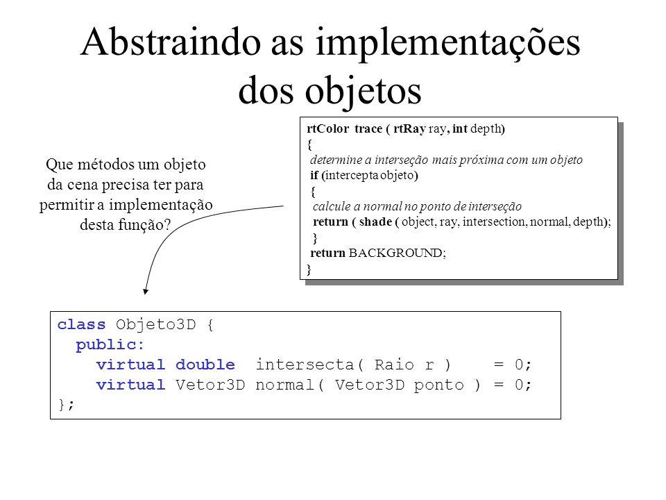 Abstraindo as implementações dos objetos