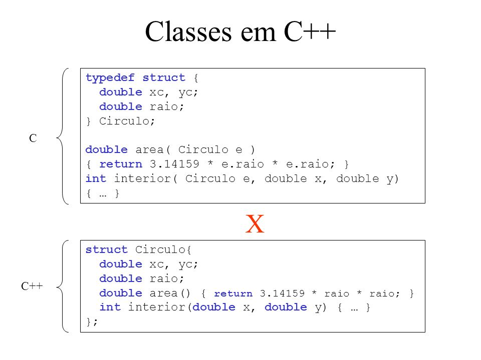 Classes em C++ X typedef struct { double xc, yc; double raio;