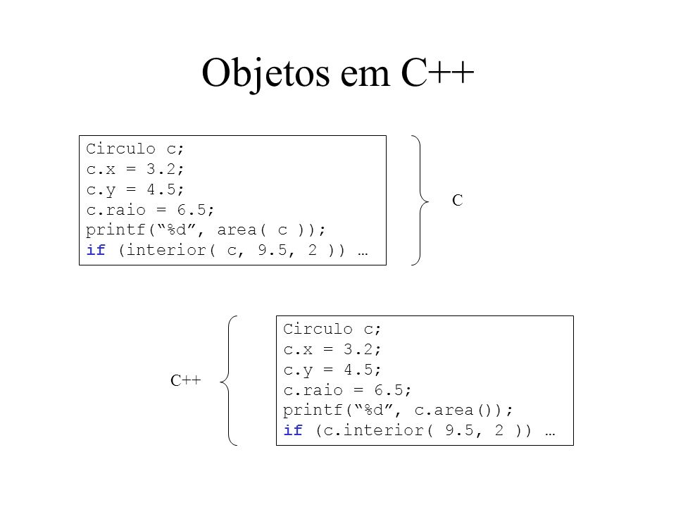 Objetos em C++ Circulo c; c.x = 3.2; c.y = 4.5; c.raio = 6.5;