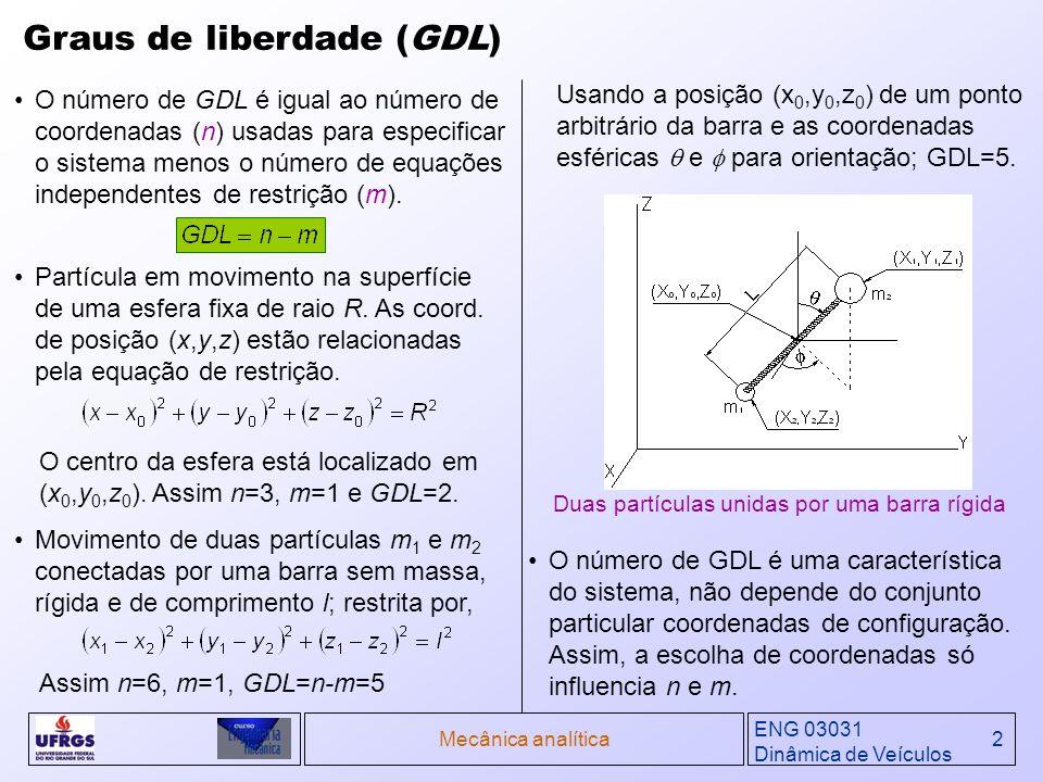 Graus de liberdade (GDL)