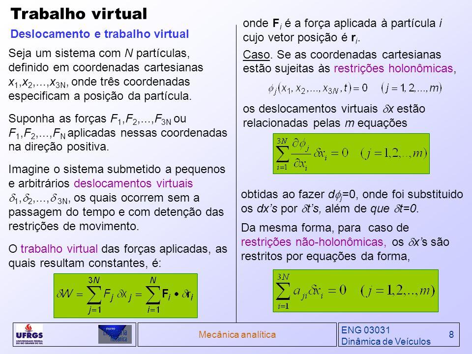Trabalho virtualonde Fi é a força aplicada à partícula i cujo vetor posição é ri.