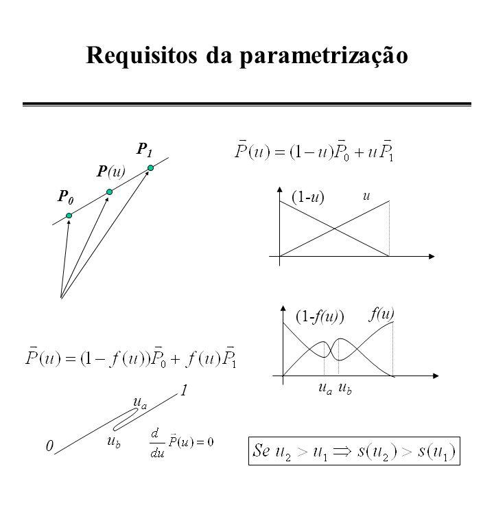 Requisitos da parametrização