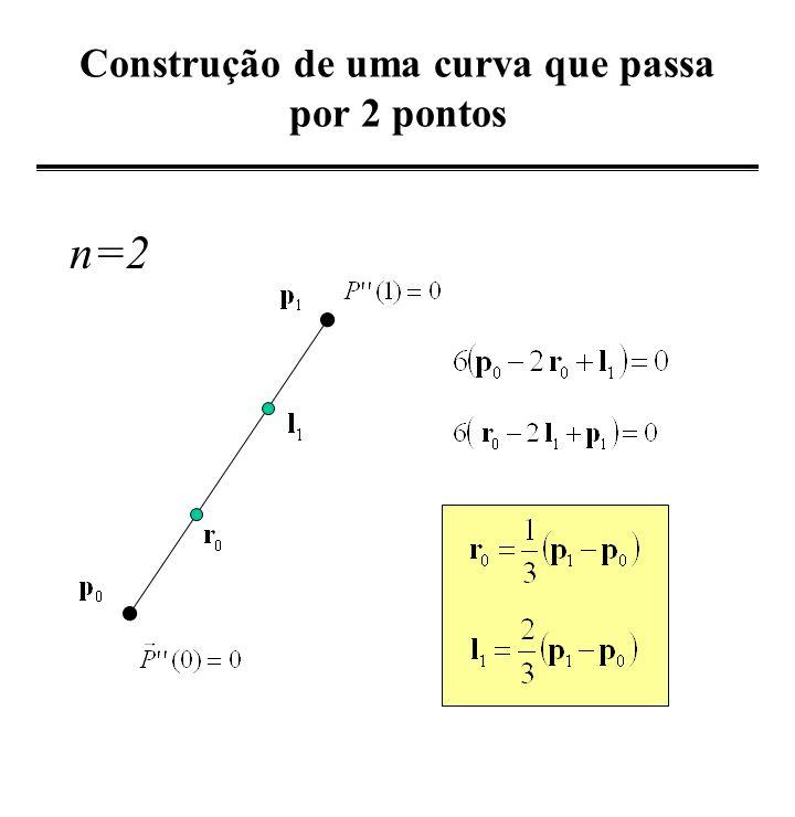 Construção de uma curva que passa por 2 pontos