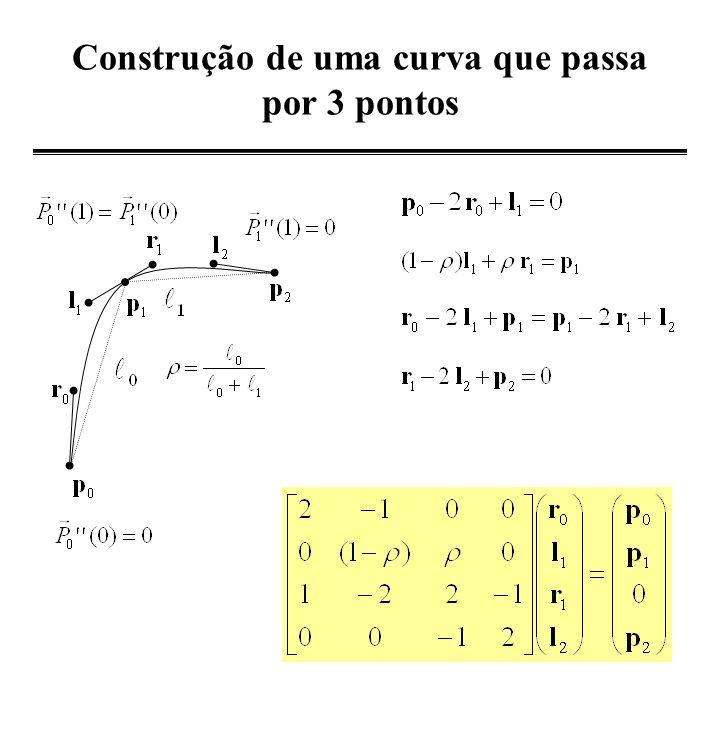 Construção de uma curva que passa por 3 pontos