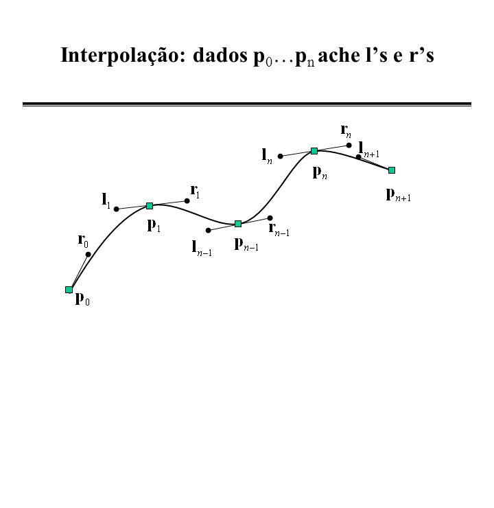 Interpolação: dados p0…pn ache l's e r's