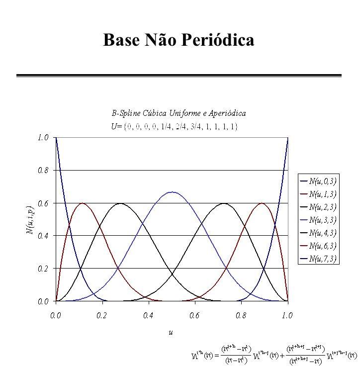 Base Não Periódica