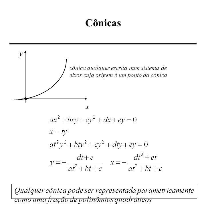 Cônicas y x Qualquer cônica pode ser representada parametricamente