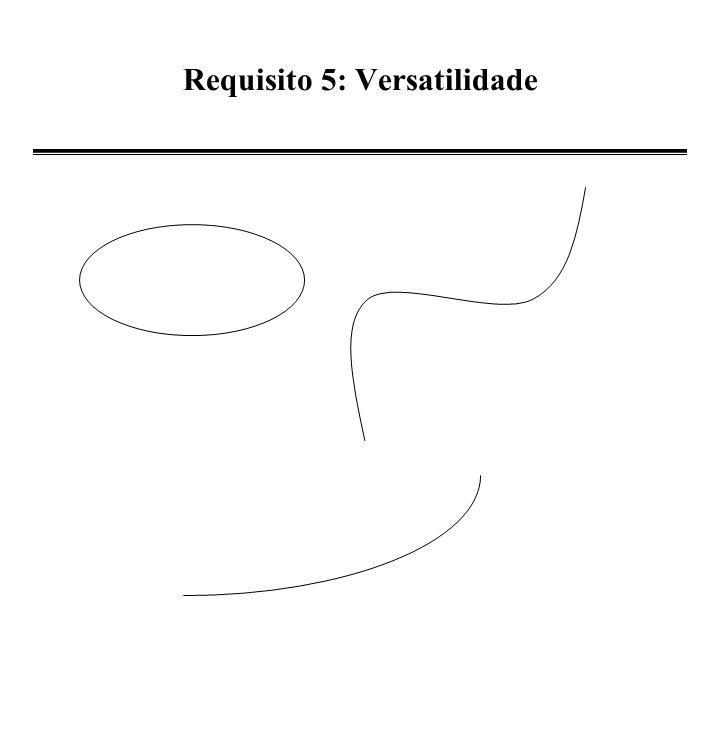 Requisito 5: Versatilidade