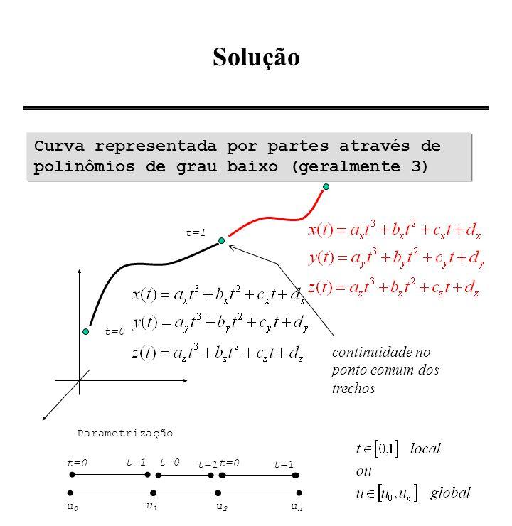 Solução Curva representada por partes através de polinômios de grau baixo (geralmente 3) t=1. continuidade no.