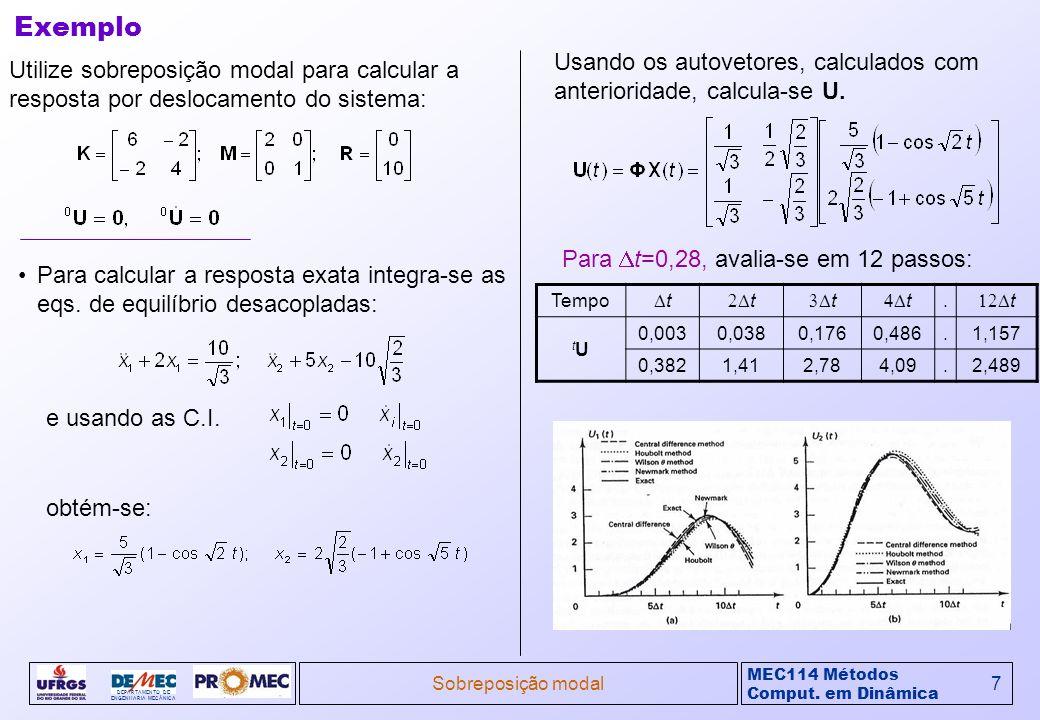 Exemplo Usando os autovetores, calculados com anterioridade, calcula-se U.