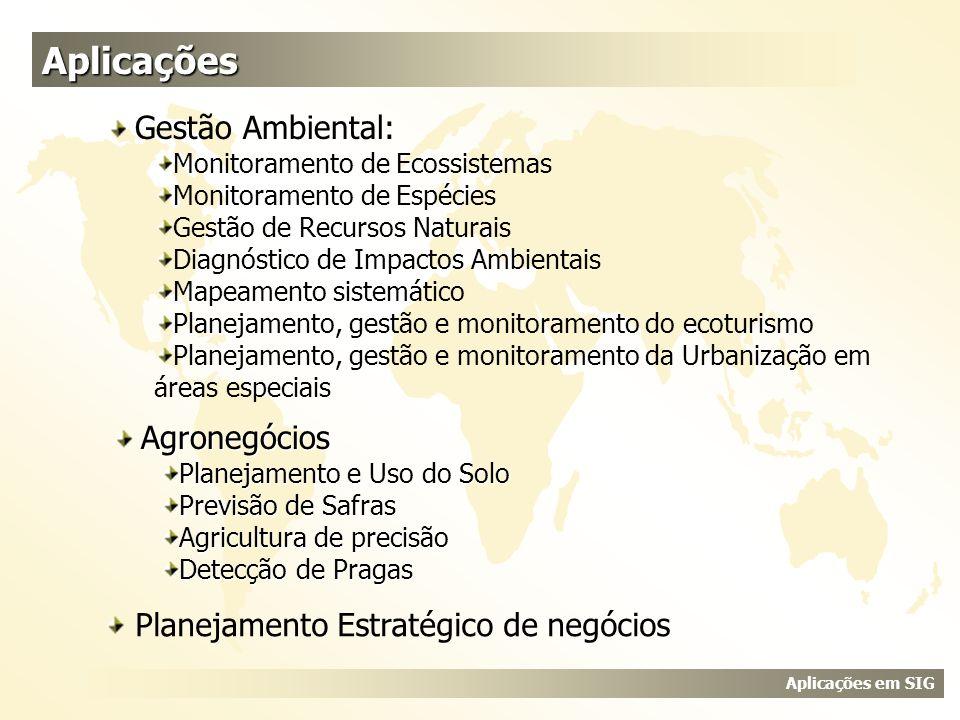 Aplicações Gestão Ambiental: Agronegócios